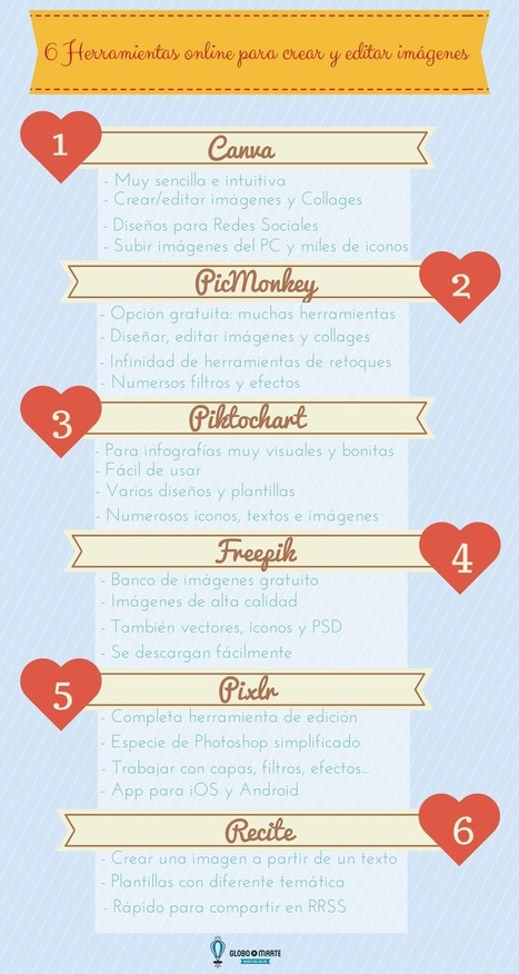 6 Herramientas Online para Crear Imágenes para tu Blog | Herramientas TIC para el aula | Scoop.it