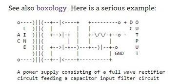 Boxology - ASCII Art Diagrams and Maps - ASCII Artist | ASCII Art | Scoop.it