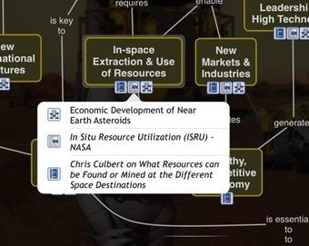 Mapas conceptuales en Ipad: Asteroid Redirect Mission | Representando el conocimiento | Scoop.it