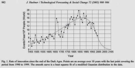 La burbuja científica y tecnológica: mercantilización, control del ...   gestión del conocimiento   Scoop.it