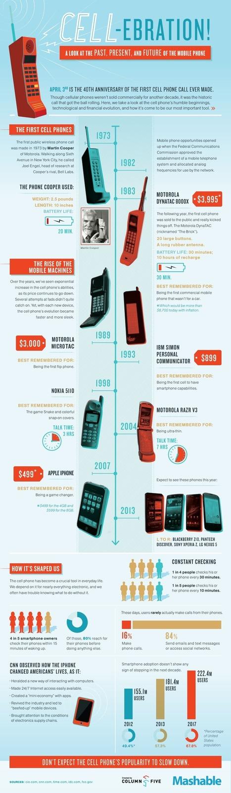 40 cumpleaños del teléfono móvil – infografía   Educación a Distancia y TIC   Scoop.it