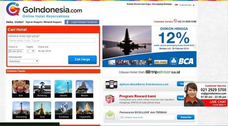 Hotel murah di Jakarta | Domain Hosting Love | Jejak Seo | Scoop.it