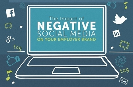 The Impact of Negative Social Media on Your Business [INFOGRAPHIC] | Social Media Ground | Scoop.it