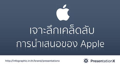 เจาะลึกเคล็ดลับการนำเสนอในสไตล์ Apple | Convergence & Inforgraphic | Scoop.it