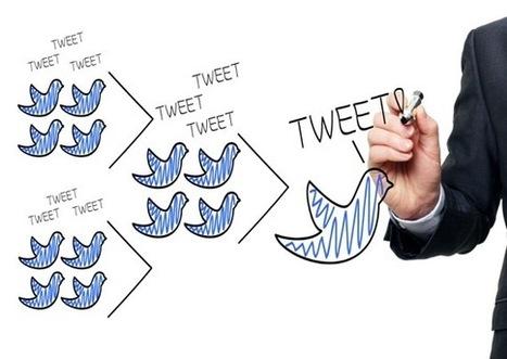 12 Ways to Get More Twitter Followers | Social Media Marketing Strategies | Scoop.it