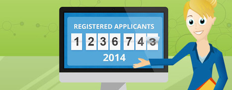 5 Things I Learned Registering 1,236,743 Applicants in 2014! - Regpack BlogRegpack Blog | Software Trends | Scoop.it