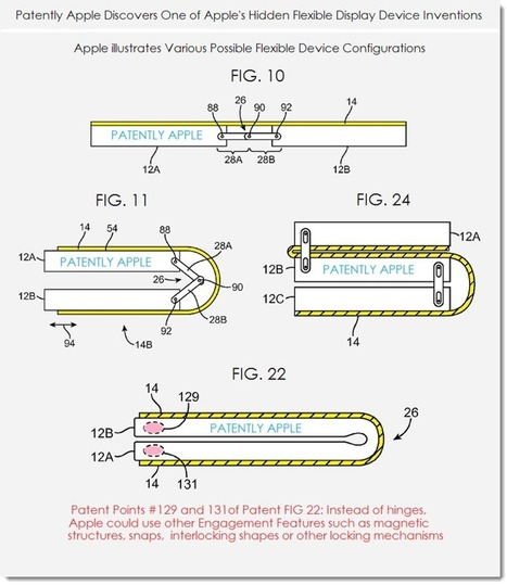 Apple's Patent for Flexible Display Devices Hints At iWatch Device | Apple | Scoop.it