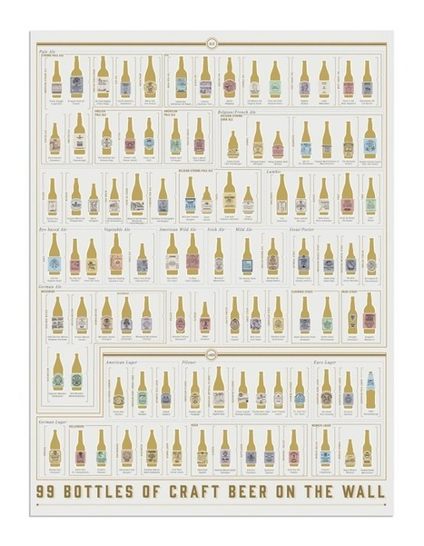 Drink Beers, Then Scratch Them Off This Infographic Like A Lottery Ticket | World's Best Infographics | Scoop.it