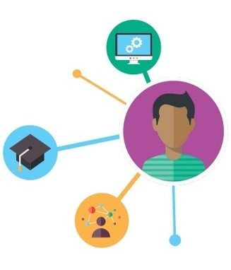 JOIN THE MOVEMENT TO MAKE LEARNING RELEVANT  - Connected Learning | Research Flipped Classroom | Scoop.it