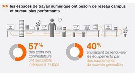 êtes-vous prêts pour la révolution digitale ? | Orange Business Services | Digital Transformation | Scoop.it