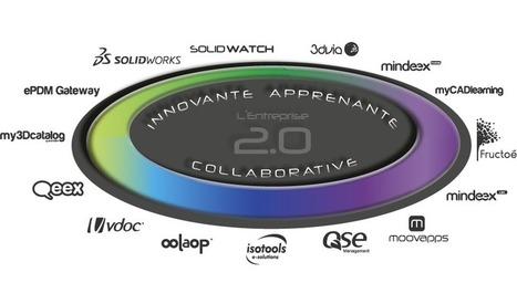 Visiativ - Éditeur de logiciels et intégrateur de solutions pour l'Entreprise 2.0 : Visionnaire, innovante, collaborative et apprenante.stratégique de l'Entreprise 2.0 | Consultant SIRH | Scoop.it