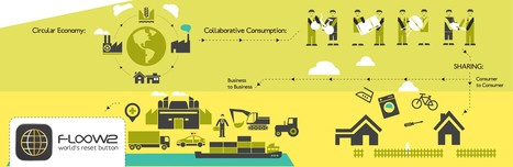 Floow2 Turns Businesses into Sharing Economy Participants   Sustainable Futures   Scoop.it