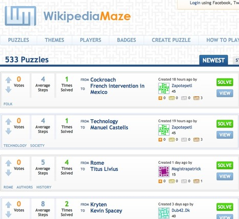"Welcome - Wikipedia Maze - The Wikipedia Game | ""#Google+, +1, Facebook, Twitter, Scoop, Foursquare, Empire Avenue, Klout and more"" 