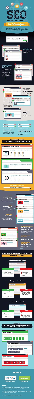 The Anatomy of a Search-Friendly URL [Infographic] | Social media & health - Médias sociaux & santé | Scoop.it