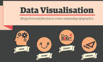 Data Visualisation | Data Visualization: Know-how | Scoop.it