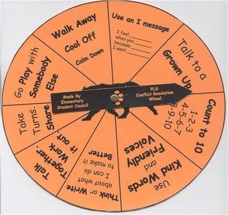 Choice of Conflict - Juice   Conflict. Work it.   Scoop.it