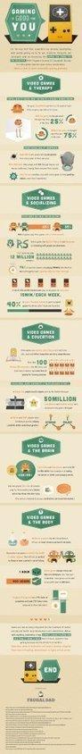 Videojuegos y educación #infografia #infographic #education   TIC's y Educación   Scoop.it