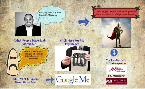 The Glogster Resume | Resume | Scoop.it