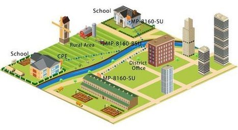 Proxim Wireless - Affordably Link a District of Schools | Wireless Video Surveillance | Scoop.it