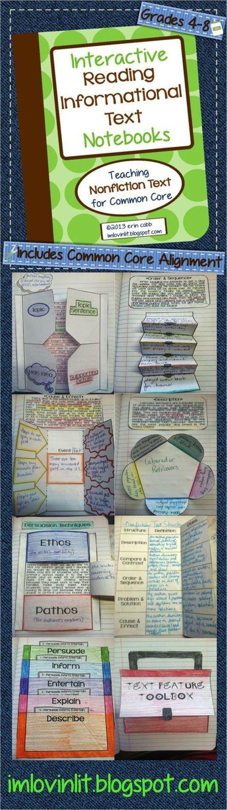 Education   Social Studies Teacher   Scoop.it