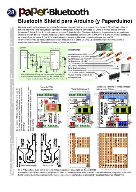 Txapuzas electrónicas | Arduino in a nutshell | Scoop.it