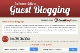 How to Submit a Guest Blog - BrandonGaille.com | Social Media Marketing | Scoop.it