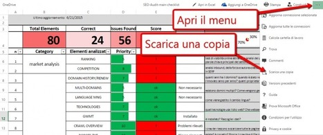 Come organizzare un SEO Audit - EVE Milano | Web Marketing, SEO e SEM | Scoop.it