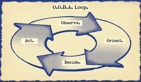 OODA Loop: A Comprehensive Guide To The OODA Loop | The Art Of Manliness | Enterprise Architecture | Scoop.it