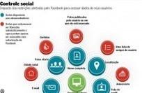 Facebook limita acesso a dados e mercado reage   Inovação Educacional   Scoop.it