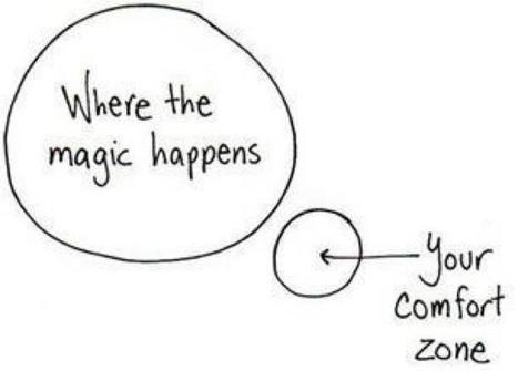 What's your comfort zone? | Osobní rozvoj | Scoop.it