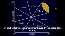 Et vous, êtes vous dans le flux ? - Educavox | Elearning, pédagogie, technologie et numérique... | Scoop.it