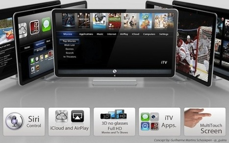 Apple Analyst: iPad Mini, iTV Are For Real | Entrepreneurship, Innovation | Scoop.it