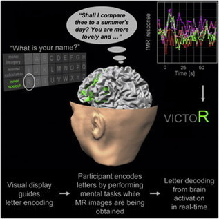 Assistive Technology Blog: Mind Read: Typing With Your Brain | The Latest in Assistive Technology!!! | Scoop.it
