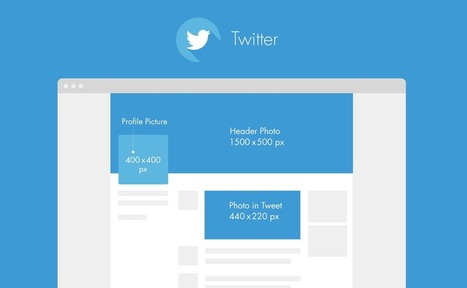 ▶ Les Dimensions des Images sur Twitter : le Guide Complet | Community Manager par Léa GAGET | Scoop.it
