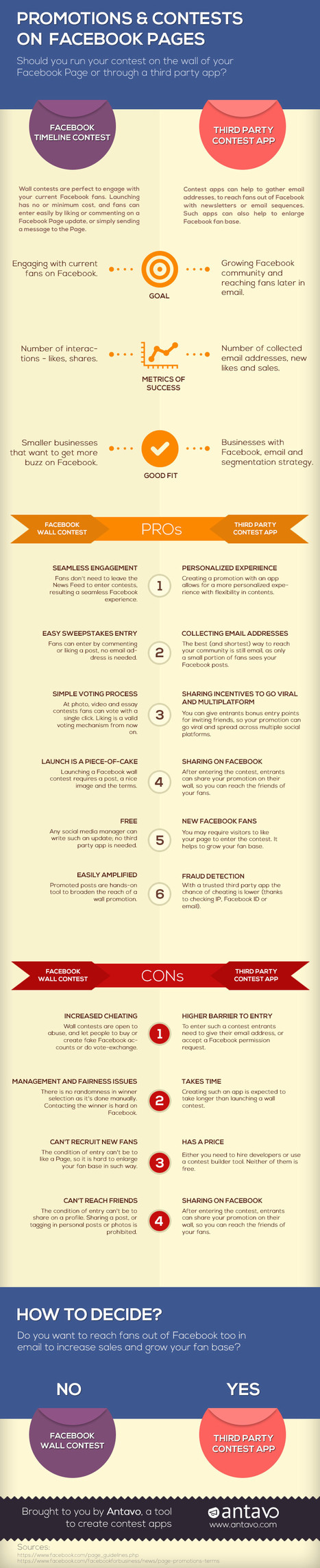 INFOGRAPHIC: Pros And Cons Of Using Third-Party Apps To Create Facebook Promotions   digital marketing strategy   Scoop.it