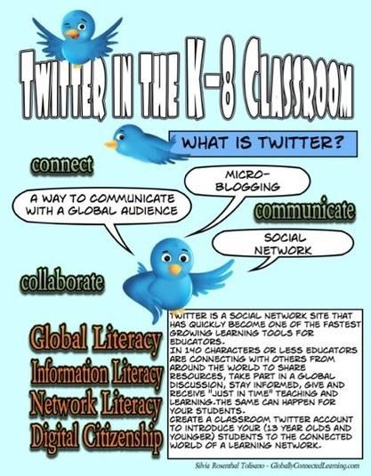 Guide to Twitter in the K-8 Classroom | Cool stuff I'm interested in | Scoop.it