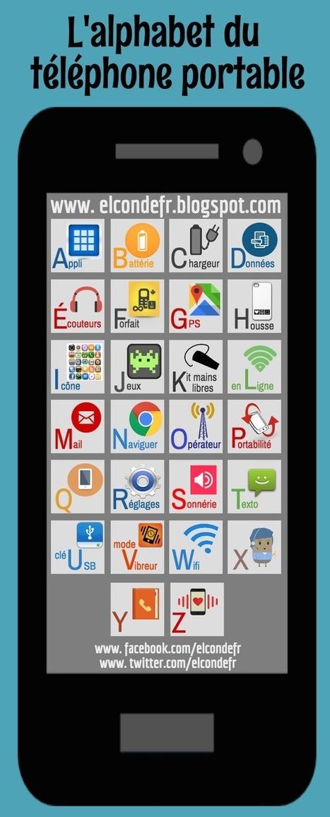 El Conde. fr: L'alphabet du téléphone portable | Remue-méninges FLE | Scoop.it