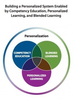 What Does a School Need to Enable Learning Based on Student Competency? | Competency Education | Scoop.it