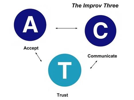 3 Principles of Improv that Improve Every Classroom, School, District & Universe   Tech Integration - Professional Development for Teachers   Scoop.it