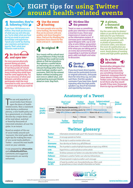 Adding value to global health-related events: Eight simple Twitter tips | Buzz e-sante | Scoop.it