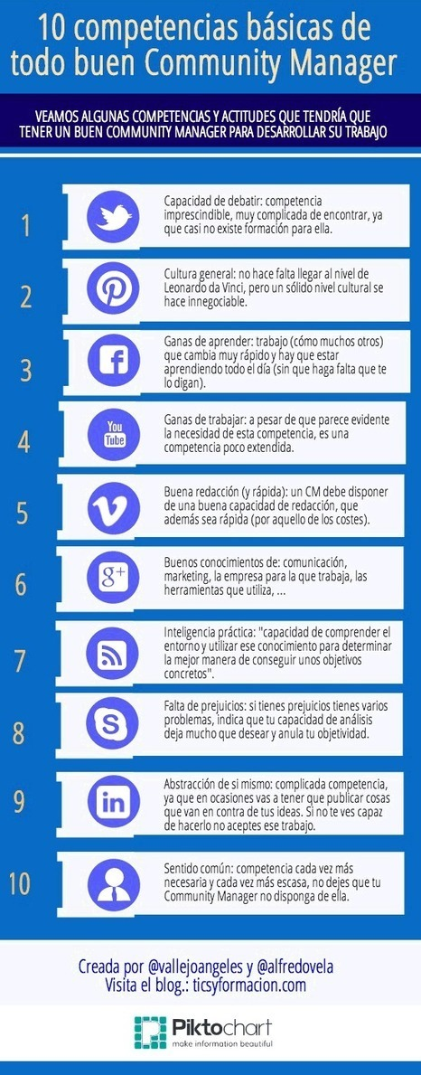 10 Competencias básicas de un buen Community Manager. #infografía | Orientar | Scoop.it