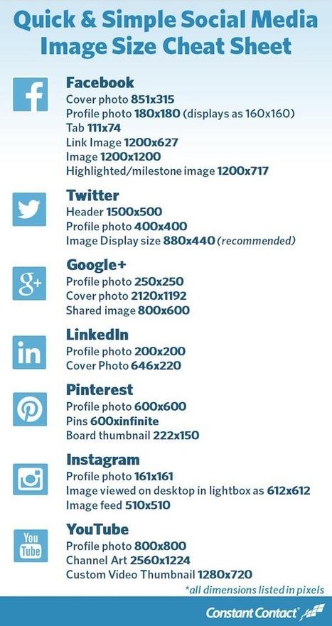 Les dimensions des images sur les principaux réseaux sociaux | Social Media | Scoop.it