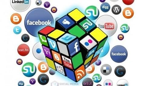 [Infographie] Le moment idéal pour publier sur les réseaux sociaux | Les impacts du web 2.0 sur l'entreprise | Scoop.it