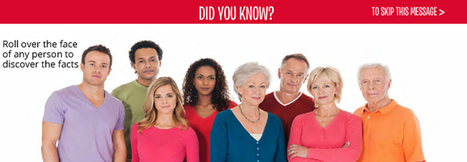 Patient Education   CareSwap_CHF & Heart Disease   Scoop.it
