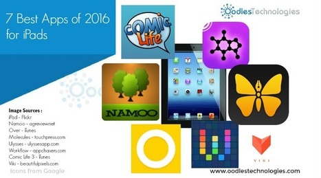 Top 7 iPad Apps from 2016 You should not have Missed | Mobile-and-web-application | Scoop.it