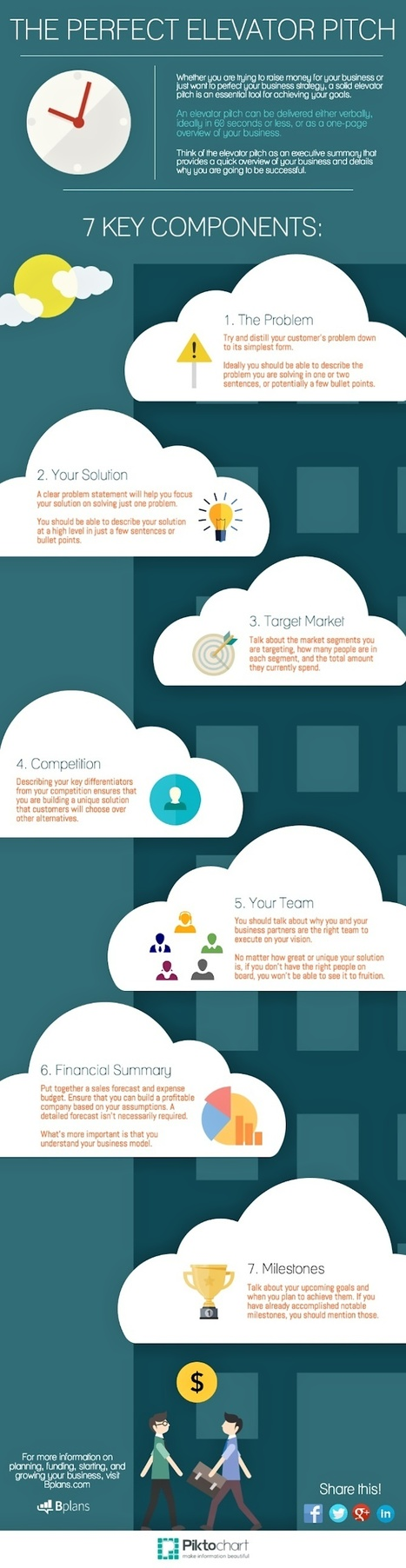 The Anatomy of a Compelling Elevator Pitch [Infographic] | Learning, Learning Technologies & Infographics - Interest Piques | Scoop.it