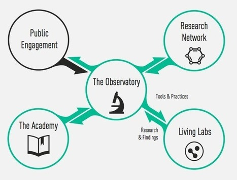 The Observatory - The Governance Lab | #opendata #opengob | Public Datasets - Open Data - | Scoop.it