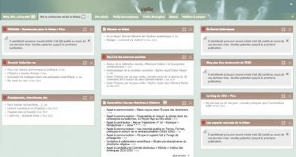 [Documents] Kit de démarrage de la thèse  – Le doctorat et caetera | these | Scoop.it