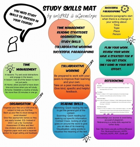 A Great Study Skills Poster for Your Class ~ Educational Technology and Mobile Learning | E-Learning and Online Teaching | Scoop.it