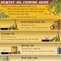 Healthy Oil Cooking Guide | Visual.ly | CE Wholesome Living | Scoop.it